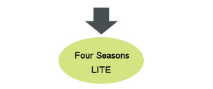 FOUR SEASONS LITE