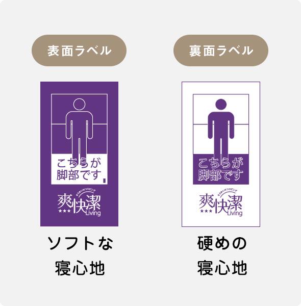 ラベル説明 紫