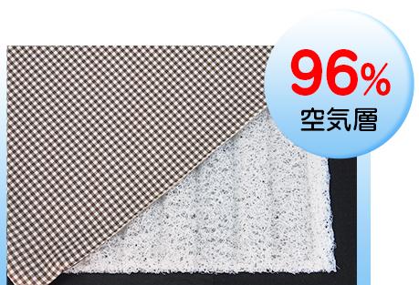 96%空気層