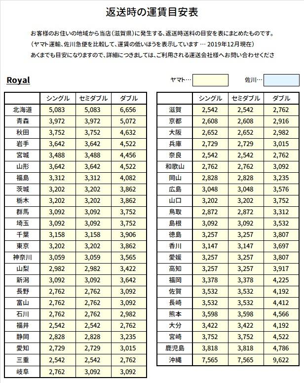 返送料価格表